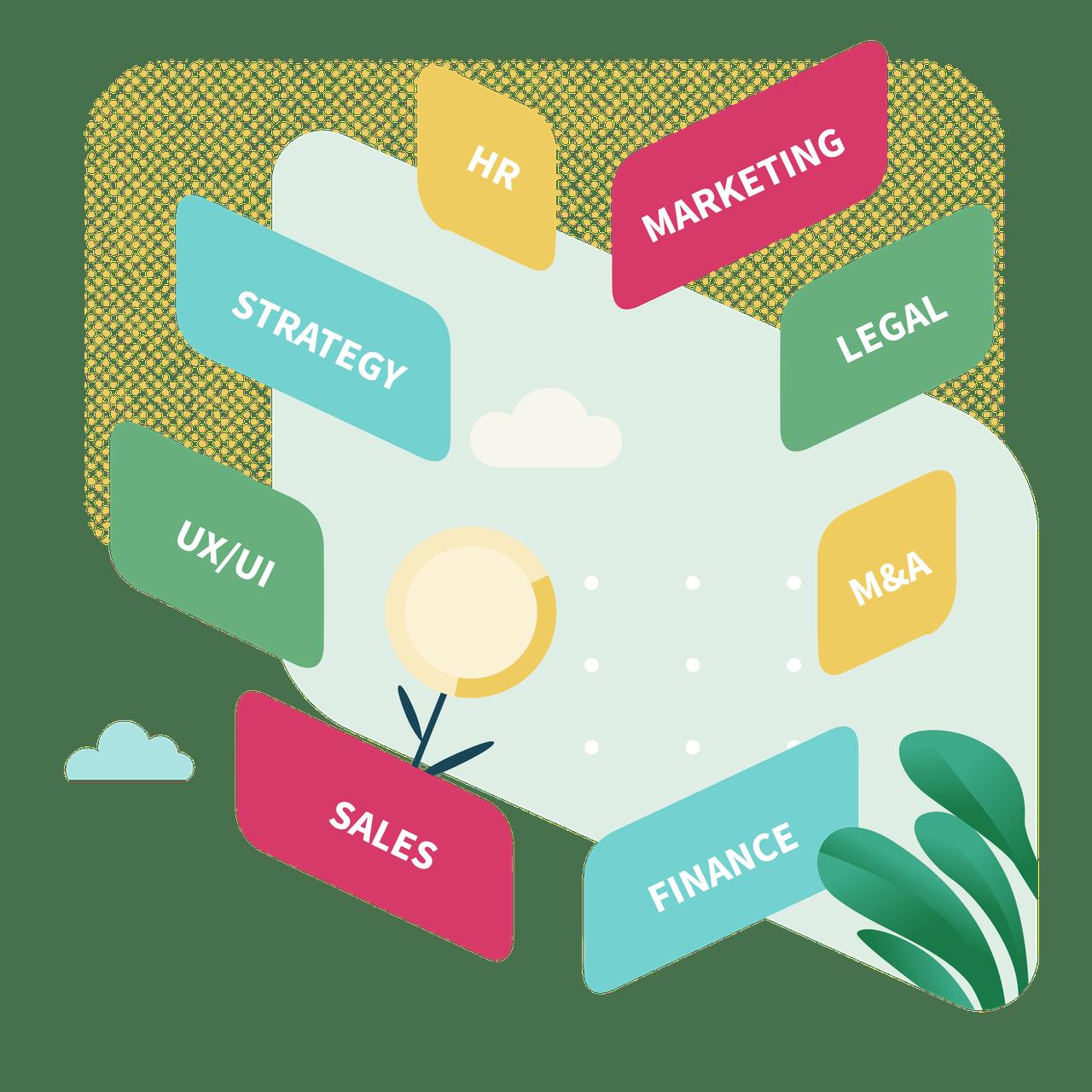 Servizi per startup